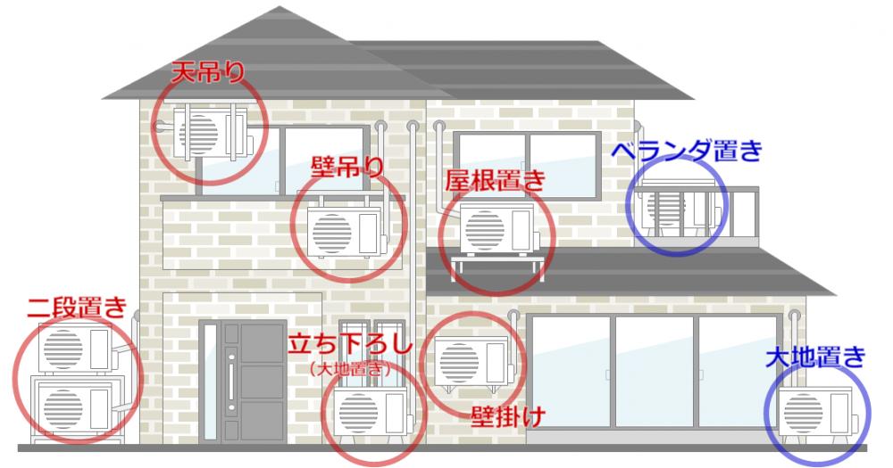 エアコン工事 富士電波商会 ホームページ